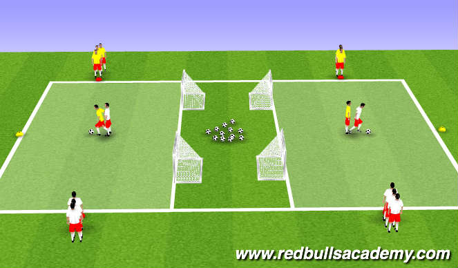 Football/Soccer Session Plan Drill (Colour): Turning game (Part 1)