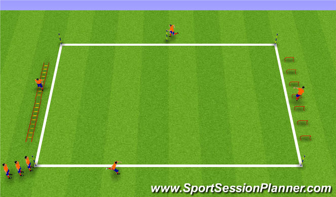 Football/Soccer Session Plan Drill (Colour): Fartlek