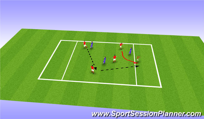 Football/Soccer Session Plan Drill (Colour): Part - timing runs