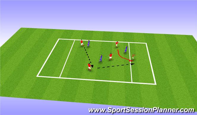 Football/Soccer Session Plan Drill (Colour): Part - timing runs
