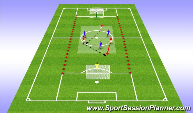 Football/Soccer Session Plan Drill (Colour): Part - forward runs to a finish