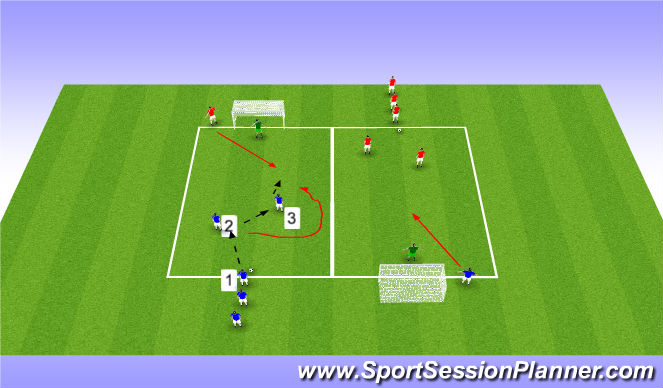 Football/Soccer Session Plan Drill (Colour): Overlapping runs at goal