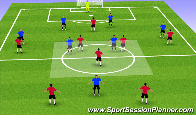 Football/Soccer Session Plan Drill (Colour): Reflection