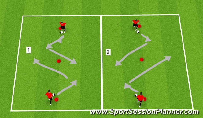 Football/Soccer Session Plan Drill (Colour): Forward Moves