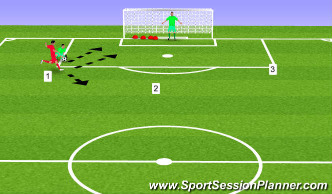 Football/Soccer Session Plan Drill (Colour): 1v1 decision making