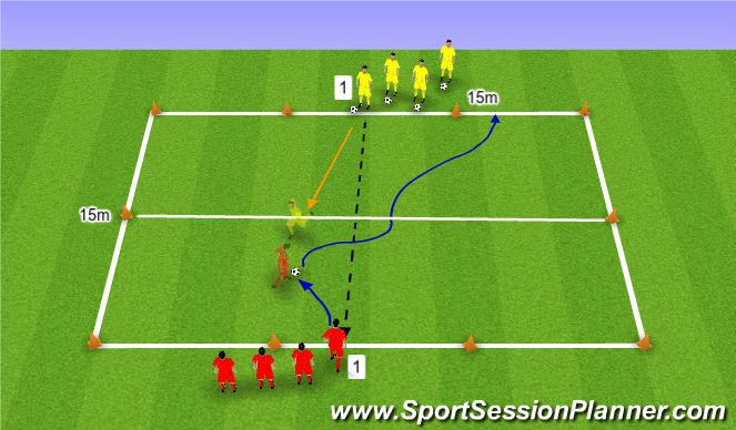 Football/Soccer Session Plan Drill (Colour): Skill Training 1 v 1