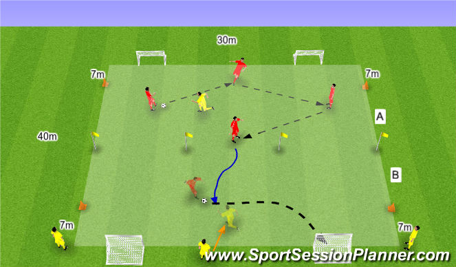 Football/Soccer Session Plan Drill (Colour): Skill Game 1 v 1