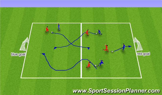 Football/Soccer Session Plan Drill (Colour): 1 v 1 End Game Tournament