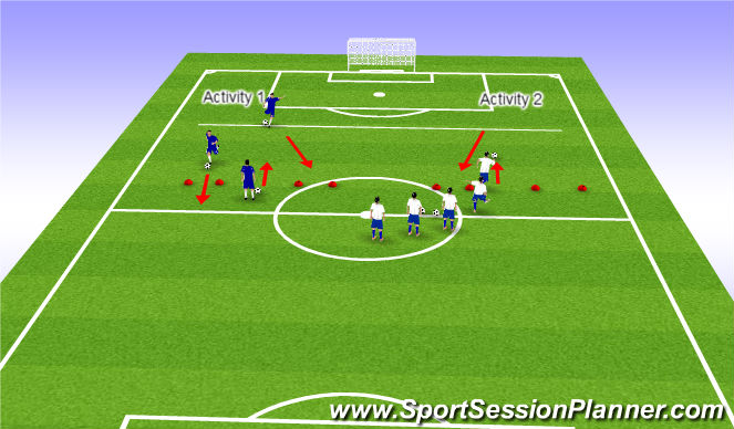 Football/Soccer Session Plan Drill (Colour): Warm Up - Coerver Turns to find space
