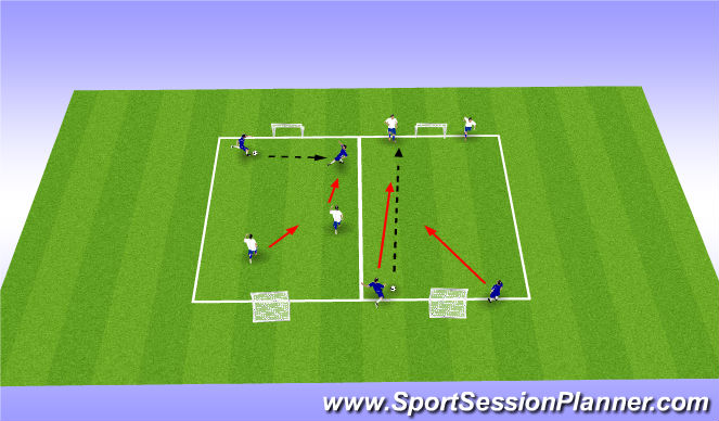 Football/Soccer Session Plan Drill (Colour): 2v2 Pressure Cover Defense