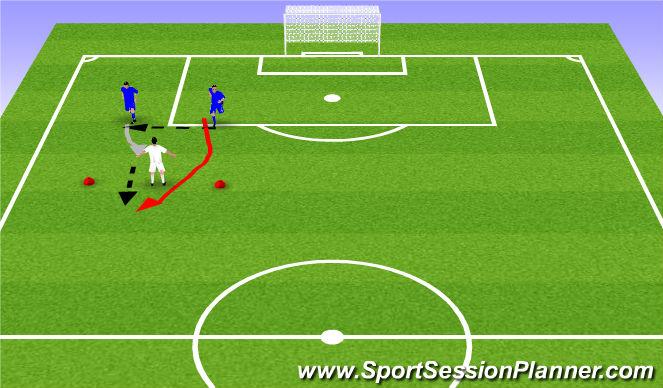 Football/Soccer Session Plan Drill (Colour): 1v1 & 2v1 with defender on line