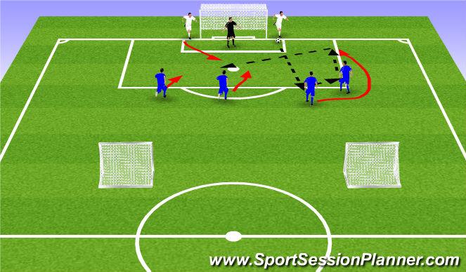 Football/Soccer Session Plan Drill (Colour): 2v1 + cross