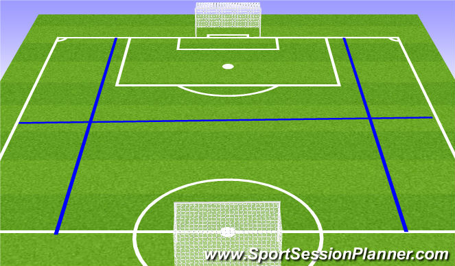Football/Soccer Session Plan Drill (Colour): 5v5 with wide channels