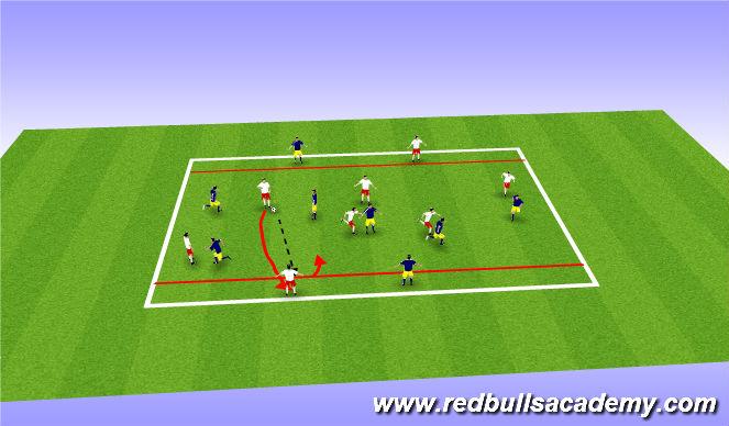 Football/Soccer Session Plan Drill (Colour): Maint Theme Pt 2