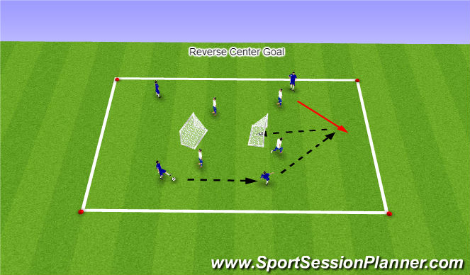 Football/Soccer Session Plan Drill (Colour): Reverse Center Goal Game