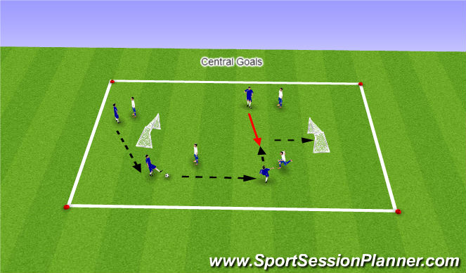 Football/Soccer Session Plan Drill (Colour): Center Goal Game