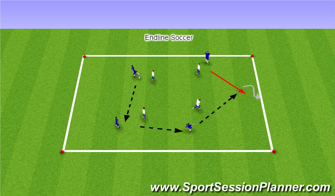 Football/Soccer Session Plan Drill (Colour): Endline Soccer