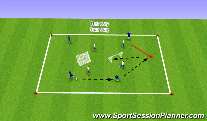Football/Soccer Session Plan Drill (Colour): This Way That Way Game