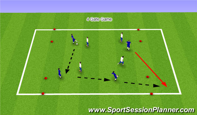 Football/Soccer Session Plan Drill (Colour): 4 Gate Game