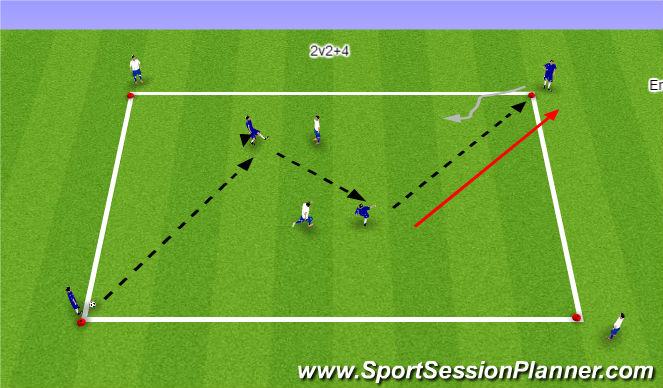 Football/Soccer Session Plan Drill (Colour): 2v2+4