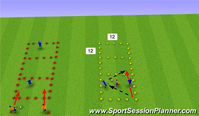 Football/Soccer Session Plan Drill (Colour): 2 v 1 Activity