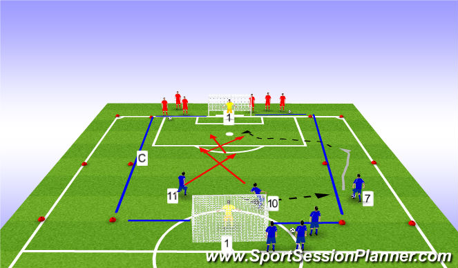 Football/Soccer Session Plan Drill (Colour): Stage 1: Warm-up