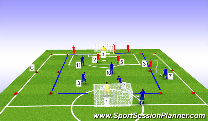 Football/Soccer Session Plan Drill (Colour): Stage 2: SSG