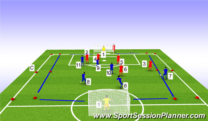 Football/Soccer Session Plan Drill (Colour): Stage 3: Expanded SSG