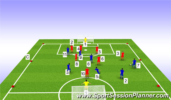 Football/Soccer Session Plan Drill (Colour): Stage 4: Scrimmage