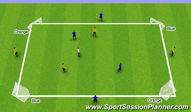 Football/Soccer Session Plan Drill (Colour): 2v2+1+4