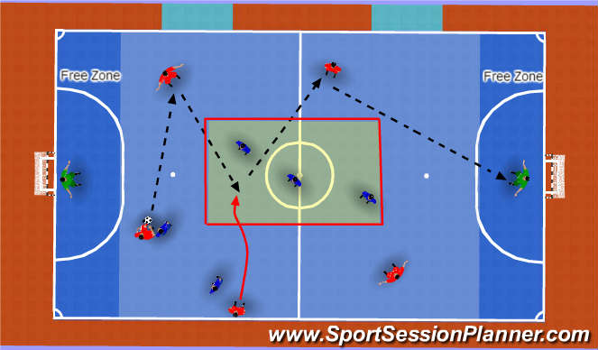 Futsal Session Plan Drill (Colour): Possession