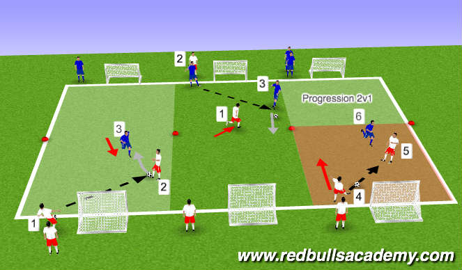 Football/Soccer Session Plan Drill (Colour): Oppossed
