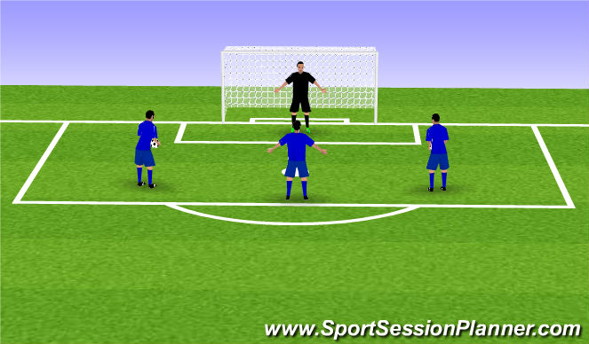 Football/Soccer Session Plan Drill (Colour): Handling WarmUp - Spare Player