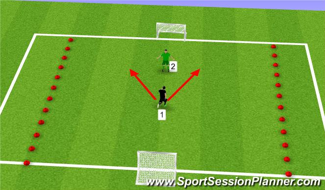 Football/Soccer Session Plan Drill (Colour): 1v1 dribbling around the goalkeeper