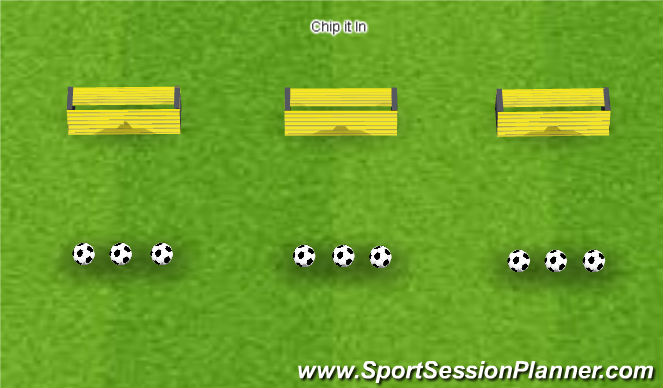 Football/Soccer Session Plan Drill (Colour): Chip it in