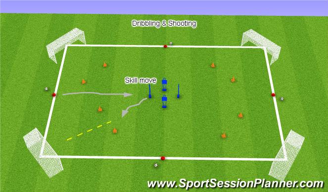 Football/Soccer Session Plan Drill (Colour): Dribbling & Shooting