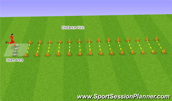 Football/Soccer Session Plan Drill (Colour): Distance Kick