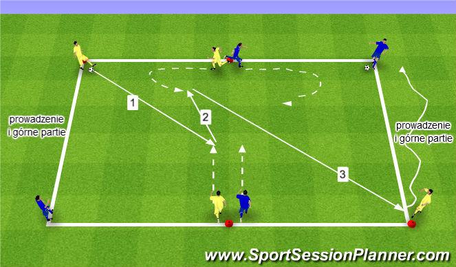 Football/Soccer Session Plan Drill (Colour): rozgrzewka - pasy podań ze zmianą miejsca