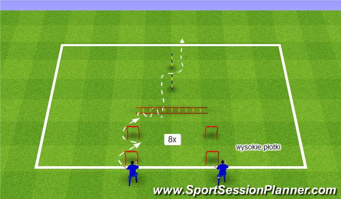 Football/Soccer Session Plan Drill (Colour): szybkość z koordynacją