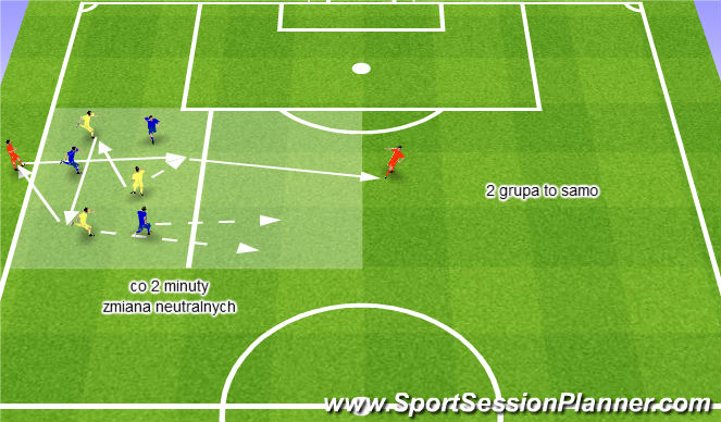 Football/Soccer Session Plan Drill (Colour): Przenoszenie ciężaru gry w małych grach