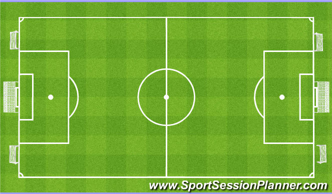 Football/Soccer Session Plan Drill (Colour): Gra duża na 3 bramki