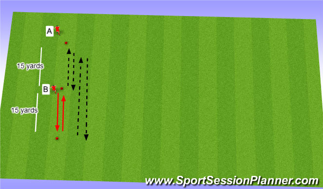 Football/Soccer Session Plan Drill (Colour): Passing And Receiving Warmup/Skills