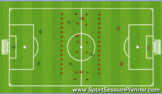 Football/Soccer Session Plan Drill (Colour): GK Play out of Back