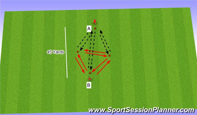 Football/Soccer Session Plan Drill (Colour): Passing Warmup/Skills