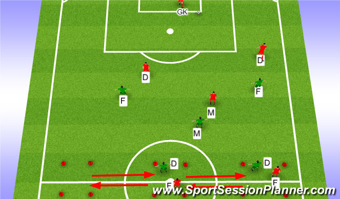 Football/Soccer Session Plan Drill (Colour): High Press/GK out of Back