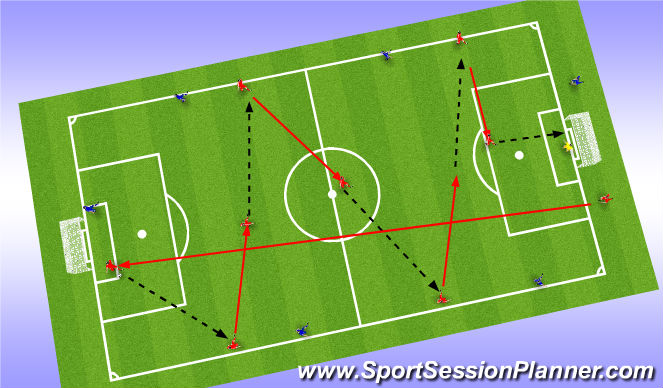 Football/Soccer Session Plan Drill (Colour): RWTB + Medium lenght accurate passing