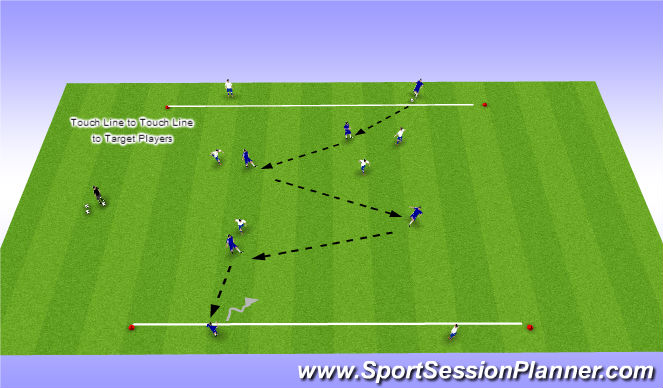 Football/Soccer Session Plan Drill (Colour): Touch Line Soccer