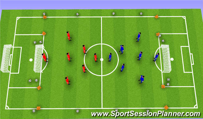 Football/Soccer Session Plan Drill (Colour): Pre-Season Continuous Endurance
