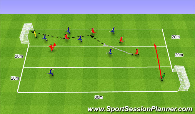 Football/Soccer Session Plan Drill (Colour): Gra nr182. 6v6 in three zones. 6v6 w trzech strefach.