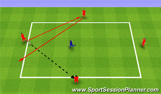 Football/Soccer Session Plan Drill (Colour): Rondo 4v1 change places. Dziadek 4v1, zmiana miejsc.